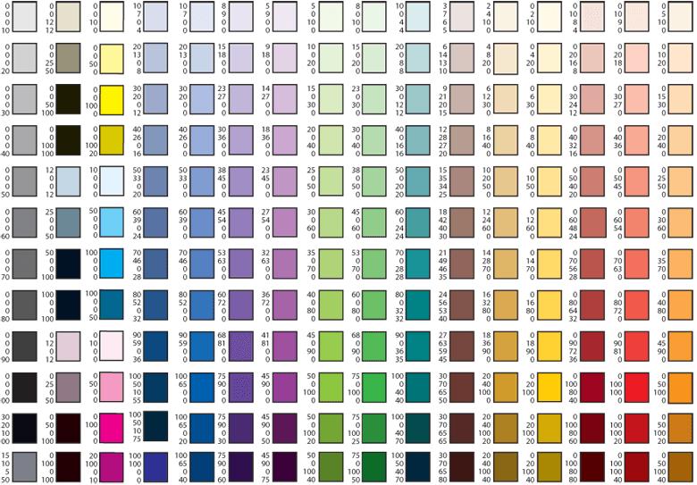 fondant coloring chart