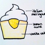 how to make lemon meringue cupcake recipe