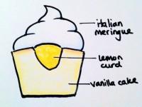how to make lemon meringue cupcake recipe